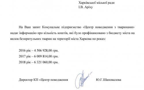 Финансирование отлова бездомных животных в г. Харькове в 2016-2018 гг.