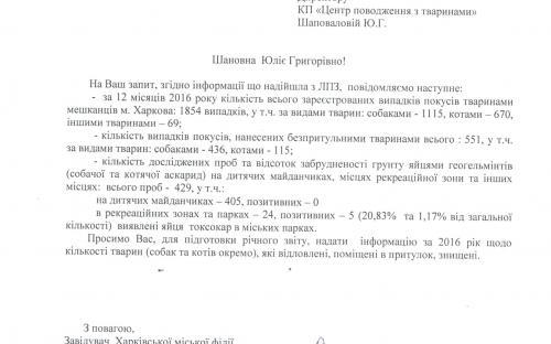 М. Суркова озвучила не правдивую информацию о случаях покусов харьковчан животными